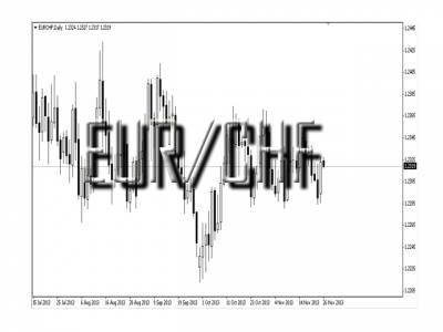 Дополнение к аналитике 25.11.2013 по EUR/CHF
