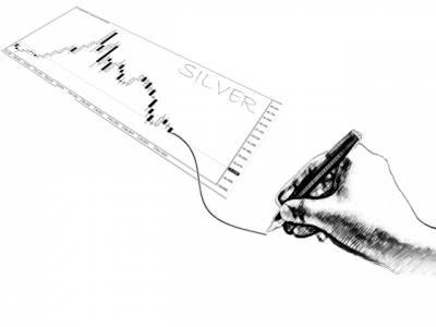 Дополнение к аналитике 25.11.2013 по фьючерсу на серебро