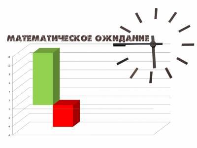 Новая услуга от Candle Market – математическое ожидание